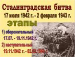 75 лет(1942) с начала (17 июля) Сталинградской битвы.